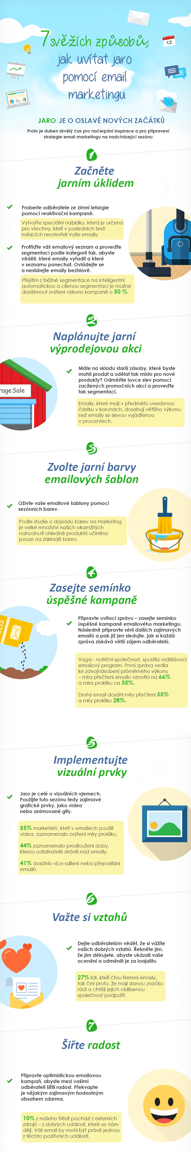 infografika_7_svezich_zpusobu_jak_uvitat_jaro_pomoci_emailoveho_marketingu
