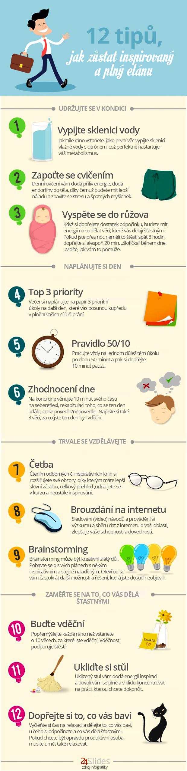 infografika_inspirace_elan